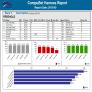CompuBet Reports