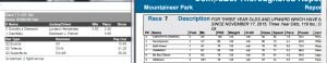Mountaineer Park Race#7