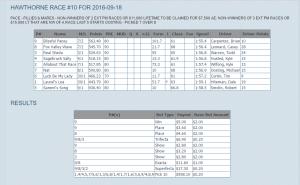 hawthorne-racetrack-race-10-091816